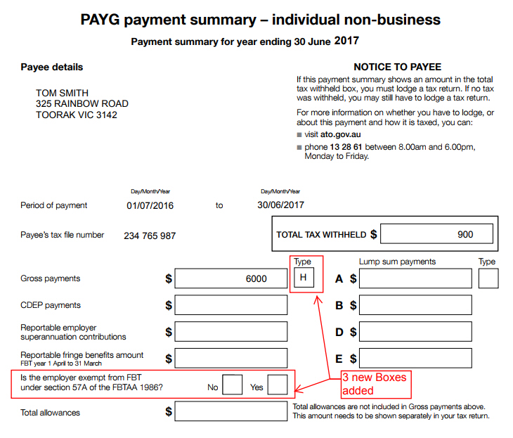solved  fbt on payment summary