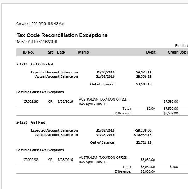 Tax Code.JPG
