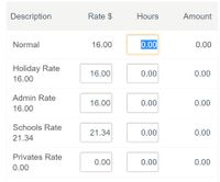Payroll entry Privates Rate = 0