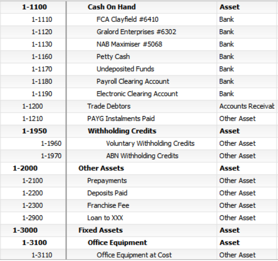 Chart of accounts 1.PNG