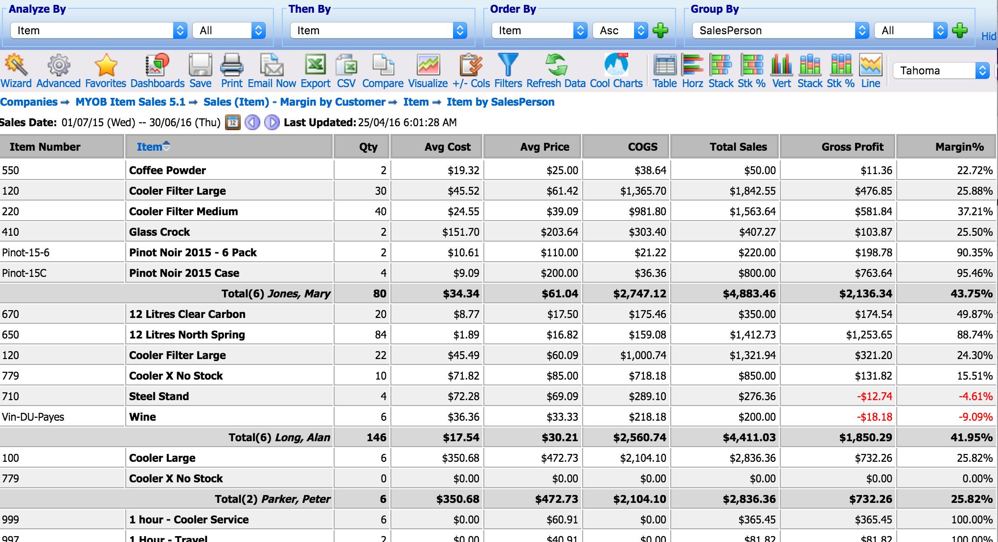 gross profit report per item and sales person - MYOB Community