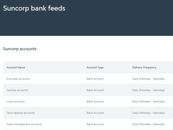 Bank feeds suncorp bank account not credit card myob community if there is any bank account that is not listed above then the other option would be to download the bank statement in a qif file from the bank and import reheart Gallery