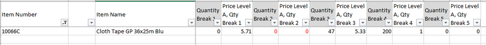 Qty Break Test - Qty Break 3 - 10066C Only (16-04-18).PNG