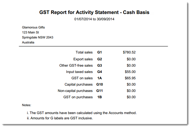 GST_report.png