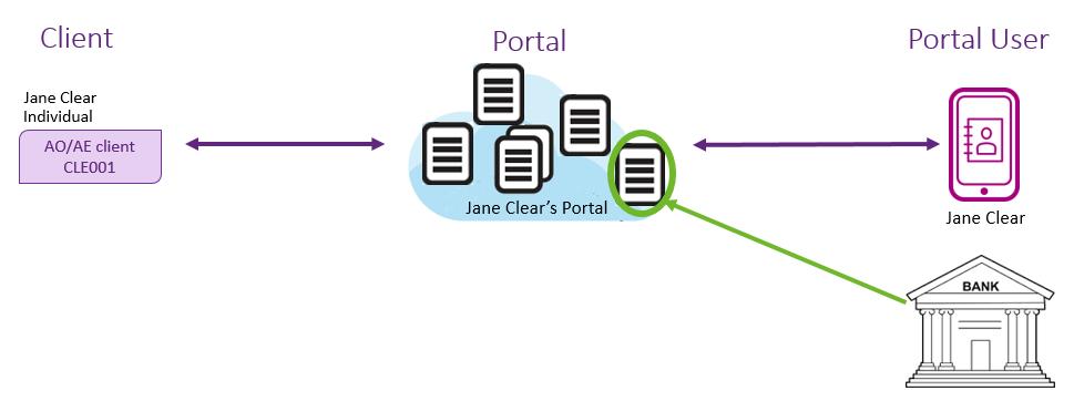 PortalSetup_Example4.png